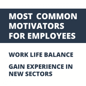 most common motivators for employees